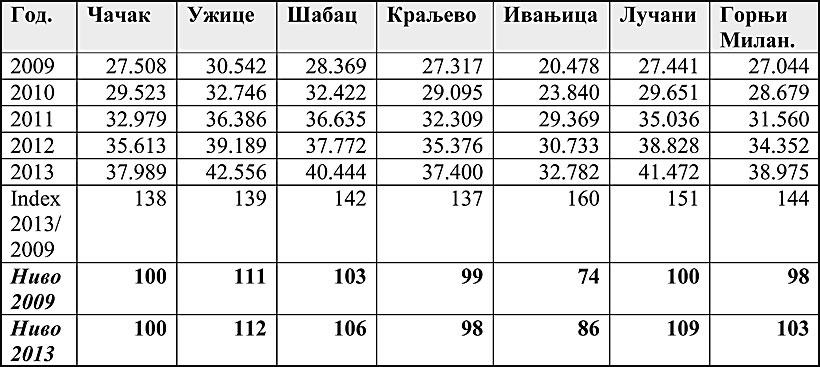 tabela-1