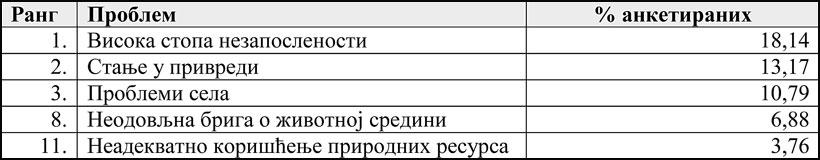 tabela-3