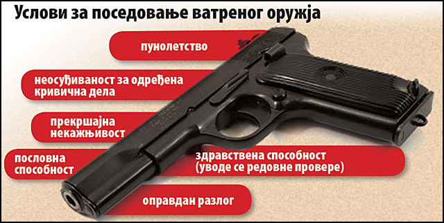 posedovanje-oruzja