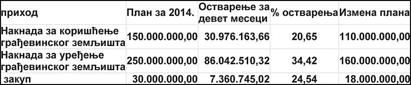 rebalans-prihoda-2014