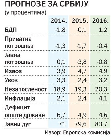 statistika eko