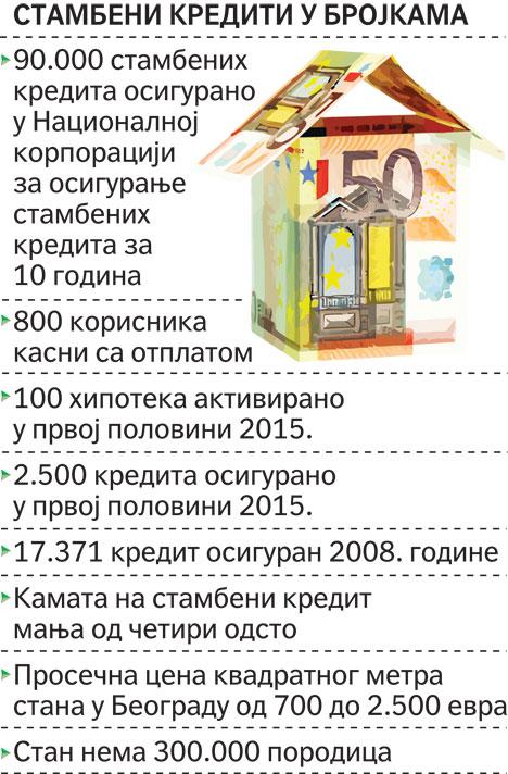 kredit(1)