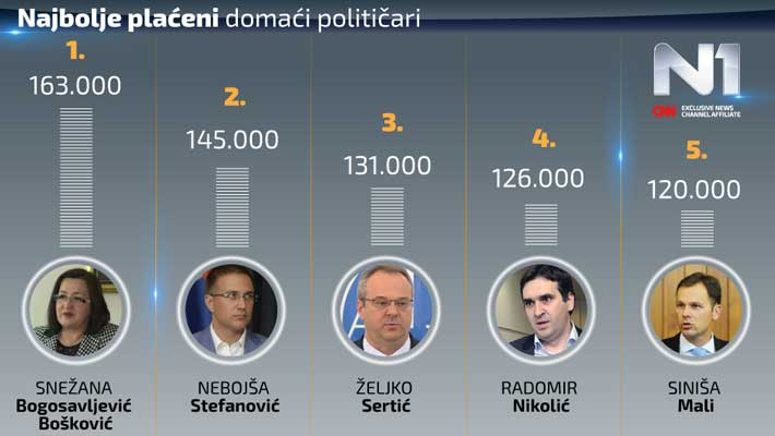 Infografika-