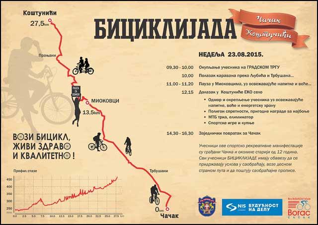 biciklijada--Kostunici-2015,-plakat-x