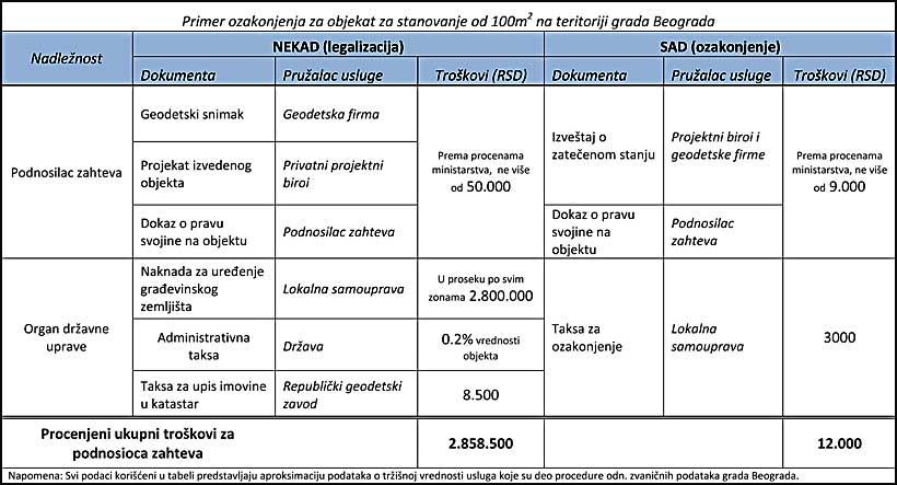 Primer-ozakonjenja1
