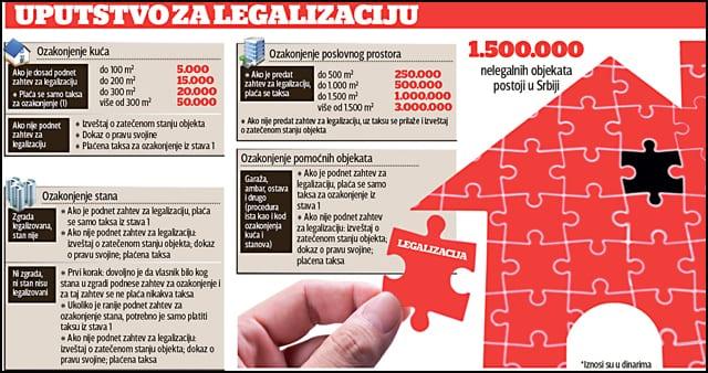 uputstvo-Blic