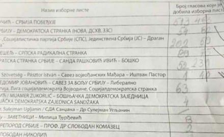 Izbori-2016-