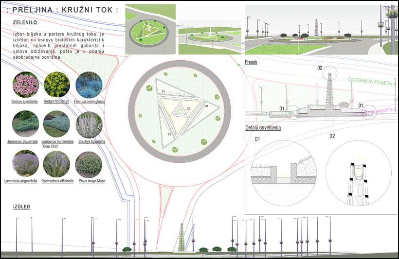 projekat-novog-kruznog-toka-preljina