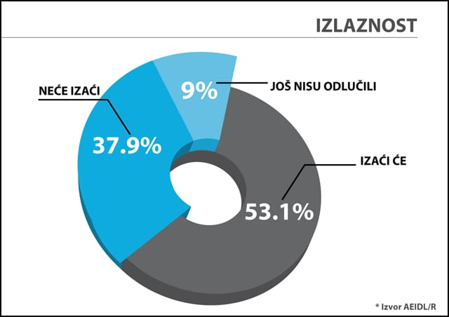 grafikon-2