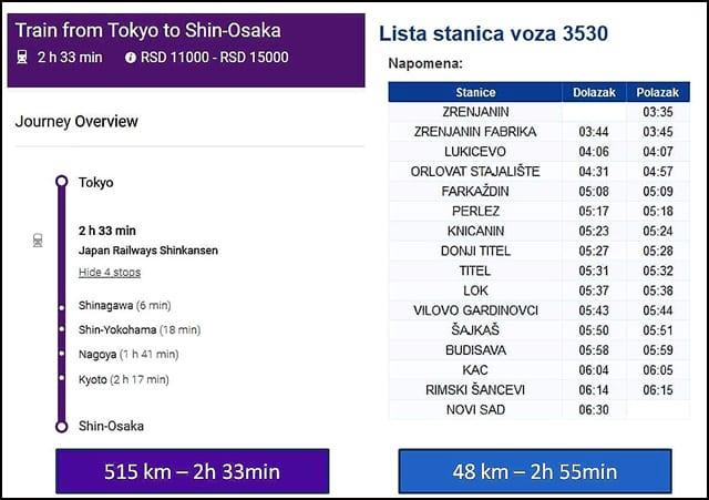 železnica-Japan-i-Srbija