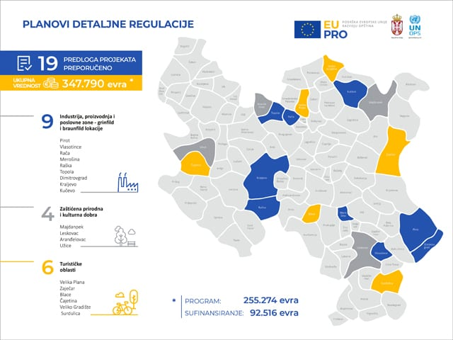 Planovi-detaljne-regulacije