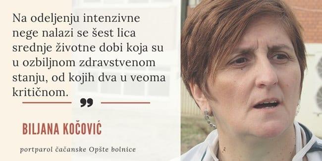 Biljana Kočović