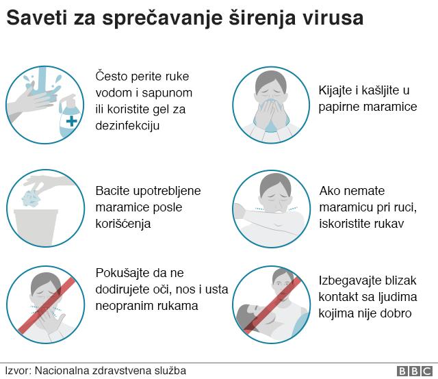 Korona virus saveti
