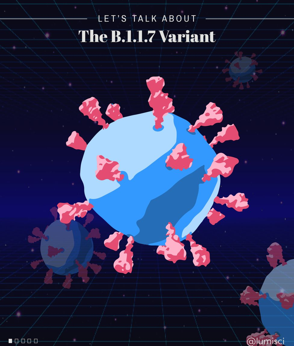 B.1.1.7 variant cover page of Avesta Rastan's infographic - shows the virus