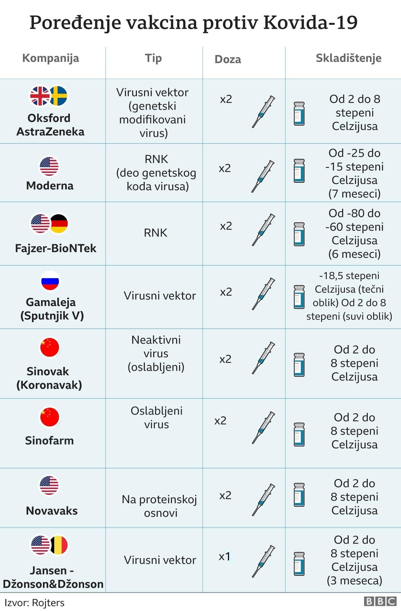 Vakcine